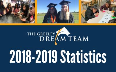 2018-2019 Statistics Breakdown